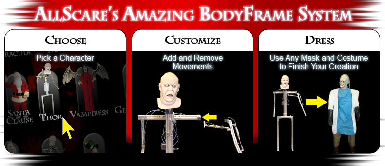 AllScare's Amazing Body Frame System - Dress
